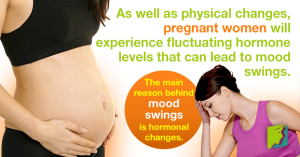 Pregnancy hormones : mood-swings during early pregnancy